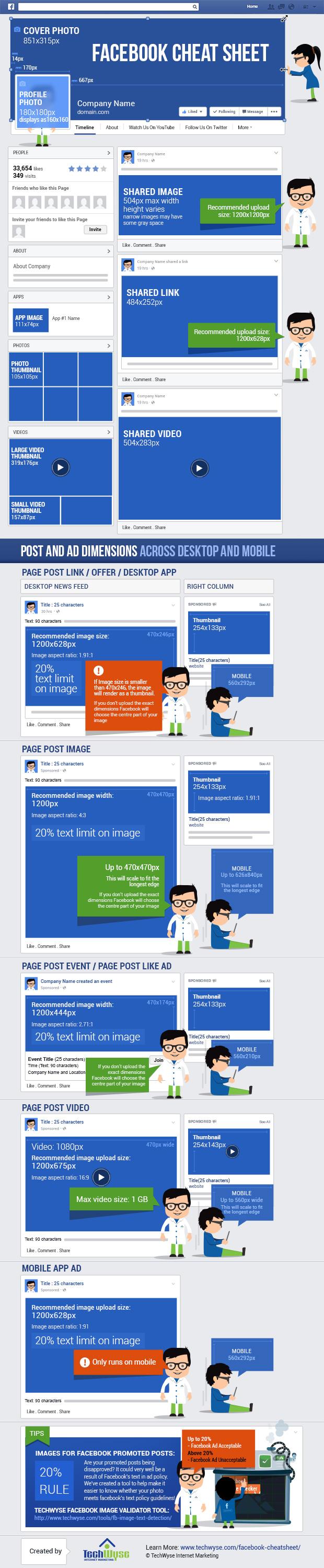 menentukan resolusi pada facebook